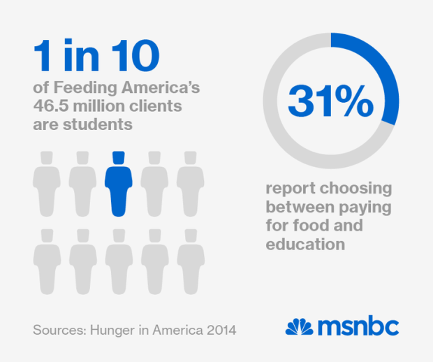 081814-feeding-america_graphic.png